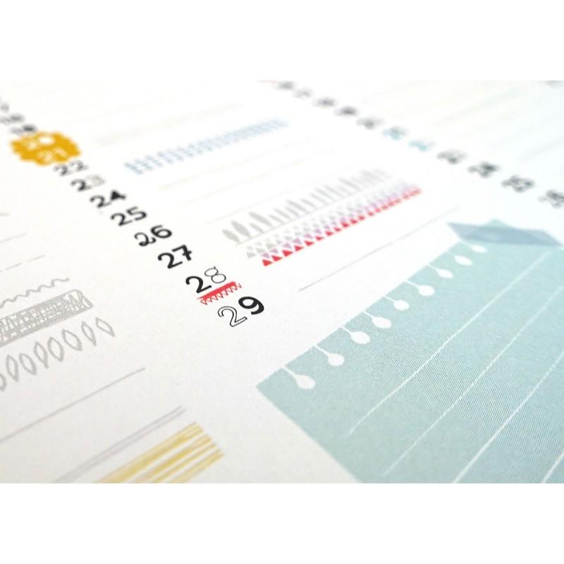 Happy Birthday Geburtstagskalender der immerwährende Kalender für Geburtstage und wiederkehrende Anlässe und Termine – corpus delicti design Hamburg – Wir machen Geschenke